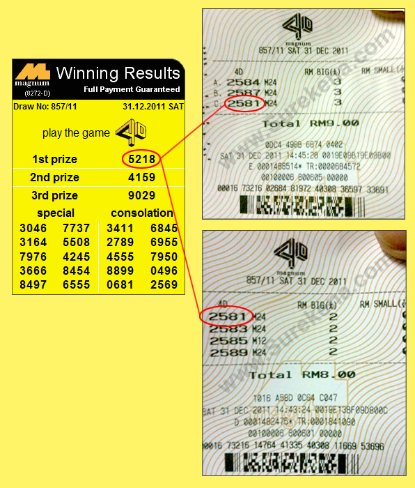 Magnum 4d result 31 december 2011