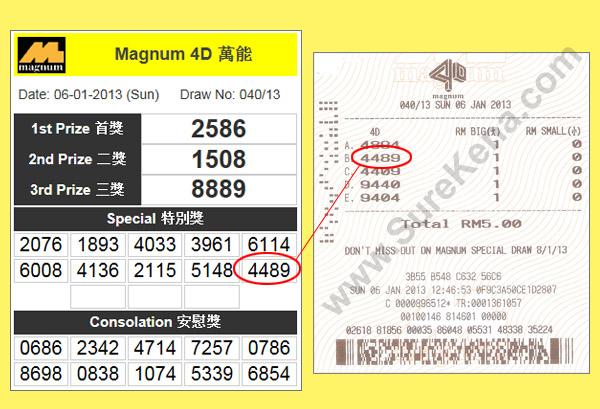 Magnum 4D Result - 6 January2013