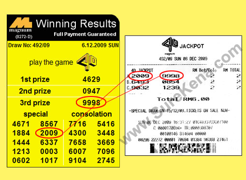 Magnum 4d Jackpot Result - 6 December 2009